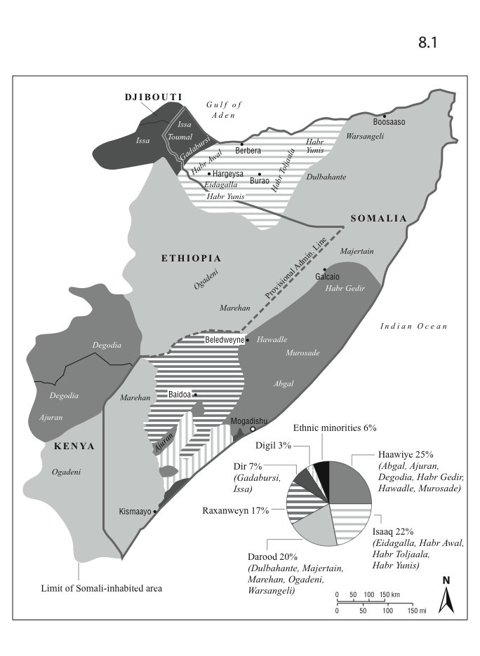 Map of Somalia's Clans