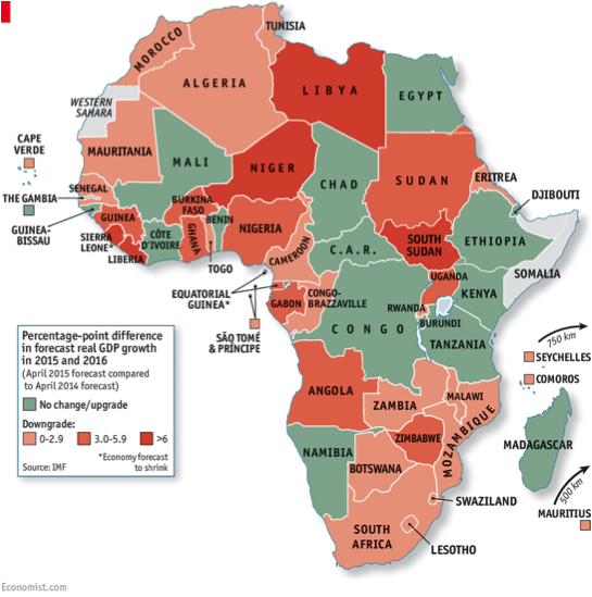 predicted changes to GDP% growth of African Countries
